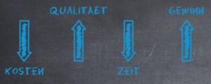 kosten_qualitaet_zeit_gewinn